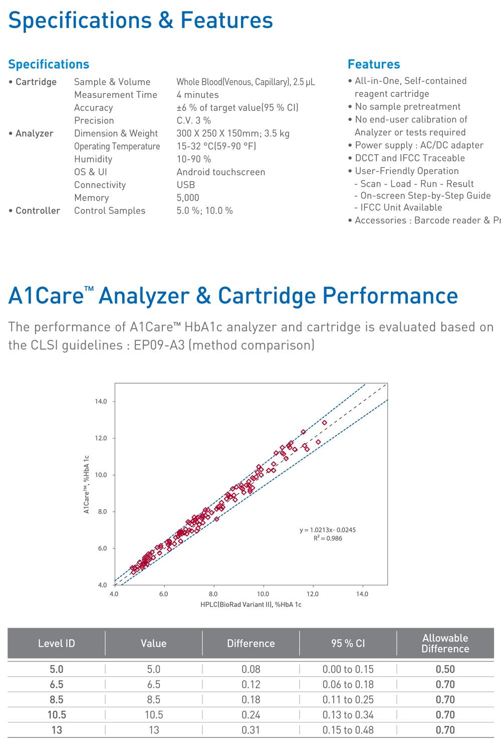POCT HbA1c Analyzer